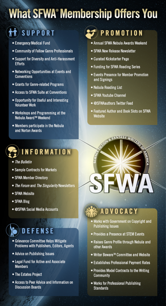 SFWA-Membership-Benefits-10-2015-650x1200