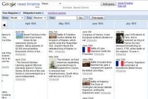 Google News Timeline