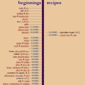 Historical Food Timeline